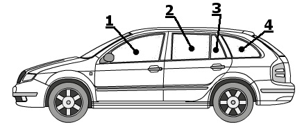 bocne sklo na auto
